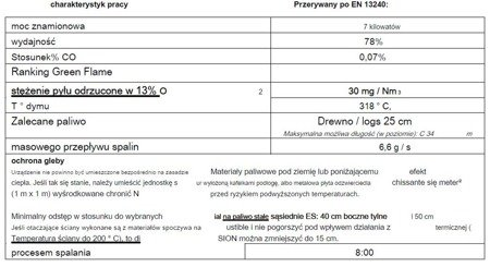 BINIKTA Piec wolnostojący Invicta 7kW Iwaki (wylot spalin: góra, kolor: antracyt) - spełnia anty-smogowy EkoProjekt 86854924