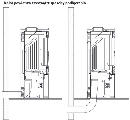 DOSTAWA GRATIS! 30060589 Piec wolnostojący koza 8kW AB (z panelami kaflowymi - czarny) - spełnia anty-smogowy EkoProjekt